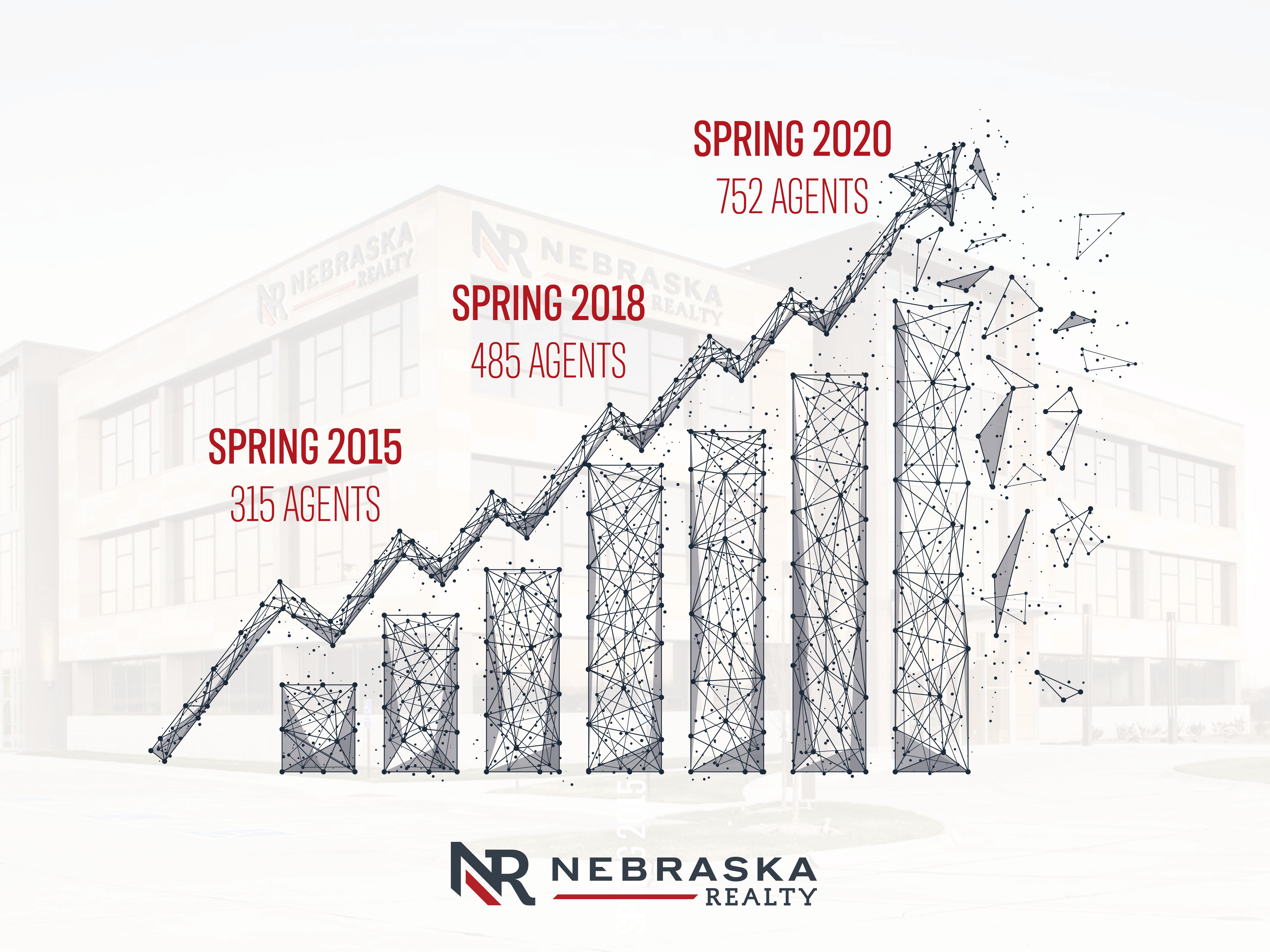 Nebraska Realty realtor trend